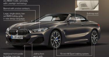 BMW Série 8 Cabriolet 2019 fiche détaillée avant