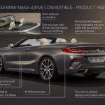 BMW Série 8 Cabriolet 2019 fiche détaillée arrière