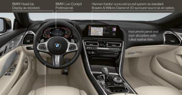 BMW Série 8 Cabriolet 2019 fiche détaillée interieur