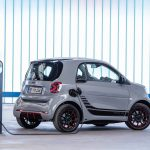 comment charger Smart ForTwo 2020 EV